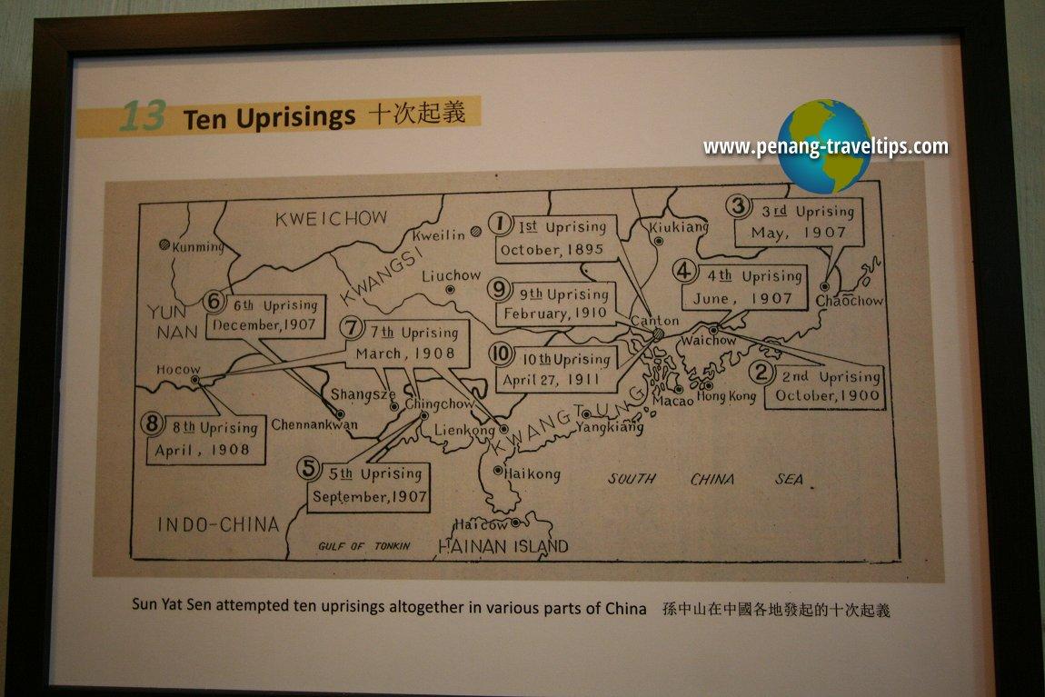 Ten Uprisings