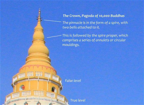 Crown, Pagoda of 10000 Buddhas